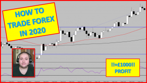 Weekly forex review 27th february to 3rd march